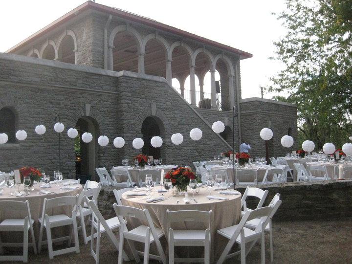 Outdoor Wedding Venues In Northern Ky Venue